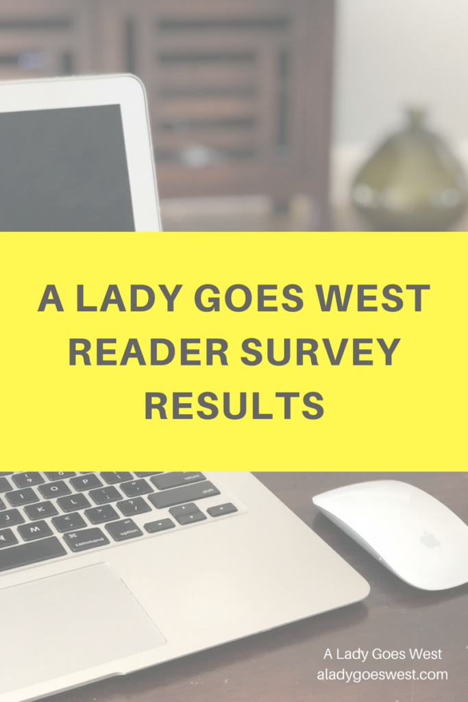 A Lady Goes West blog reader survey results