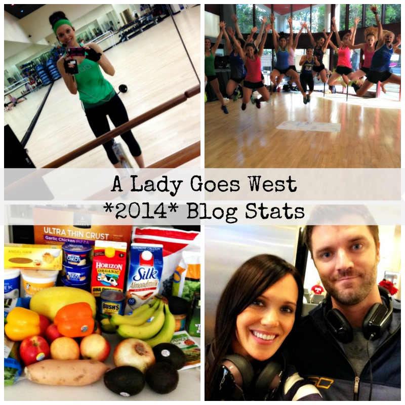 A Lady Goes West 2014 Blog Stats