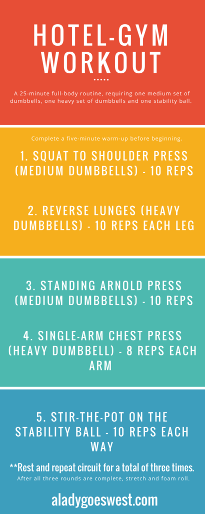 Hotel-gym workout via A Lady Goes West blog