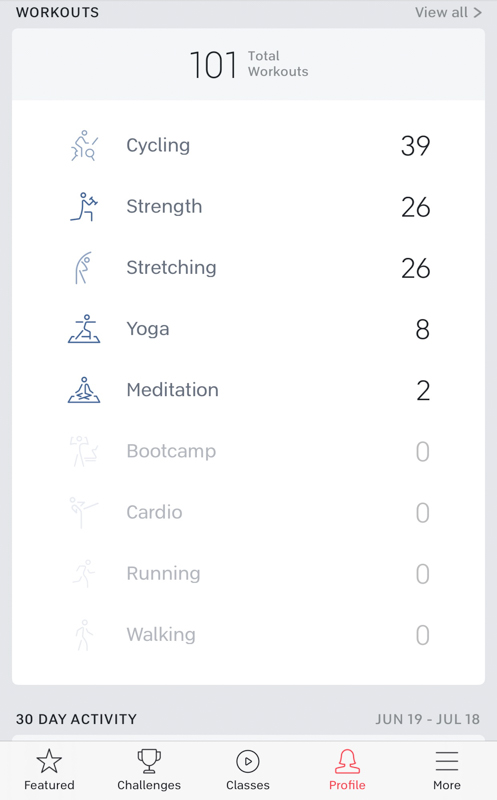 Peloton app workout count by A Lady Goes West - July 2020